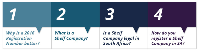 Shelf Companies in South Africa